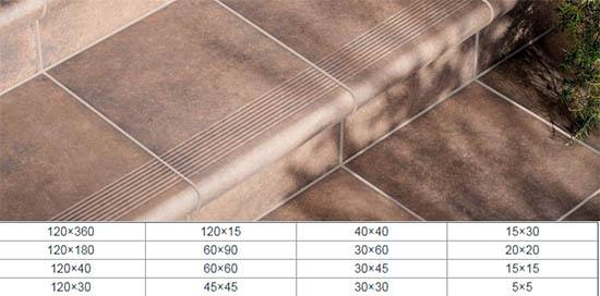 размерная сетка плитки керамогранита