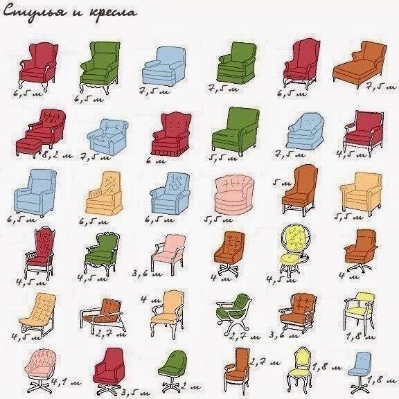 таблица расчета материи для обивки дивана кресла и стульев