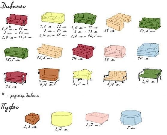 как рассчитать размер ткани для обивки дивана