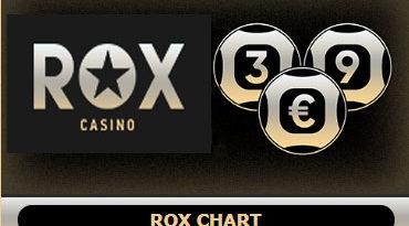 Играй с бонусами, полученные за регистрацию в casino Rox