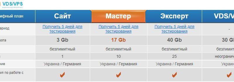 веб-сервер